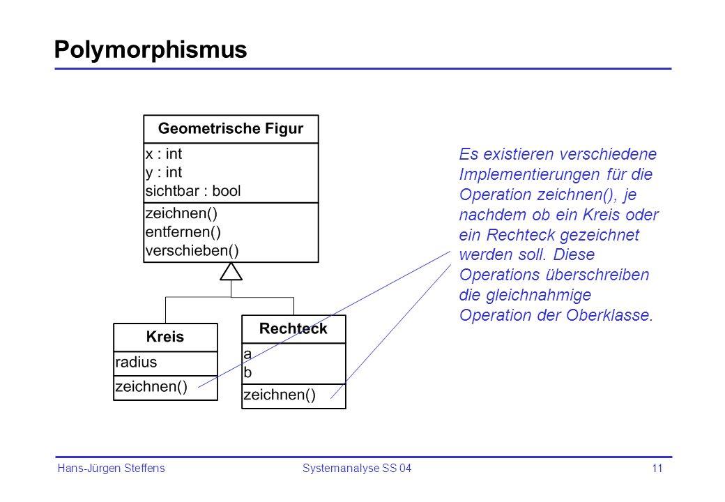 Polymorphismus