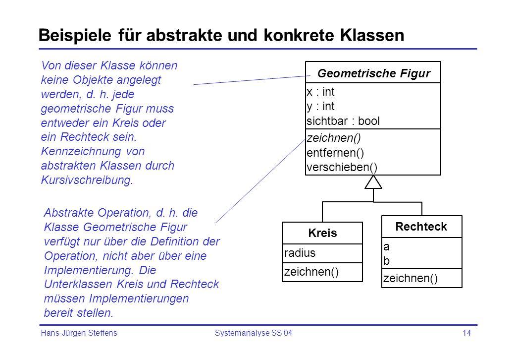 Beispiele für abstrakte und konkrete Klassen