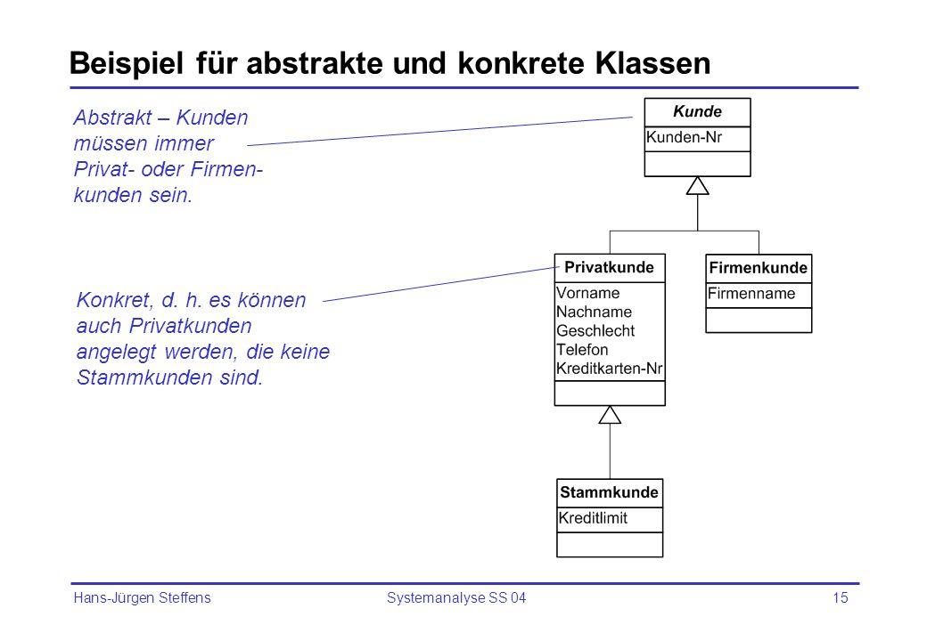 Beispiel für abstrakte und konkrete Klassen