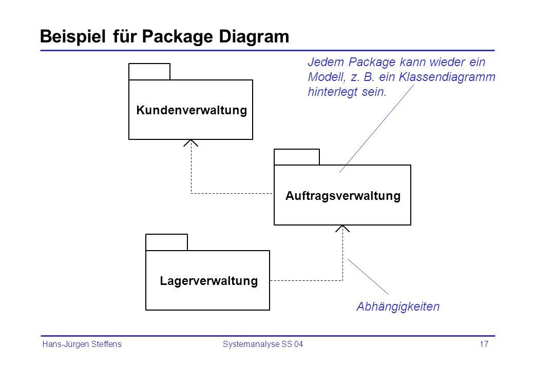 Beispiel für Package Diagram