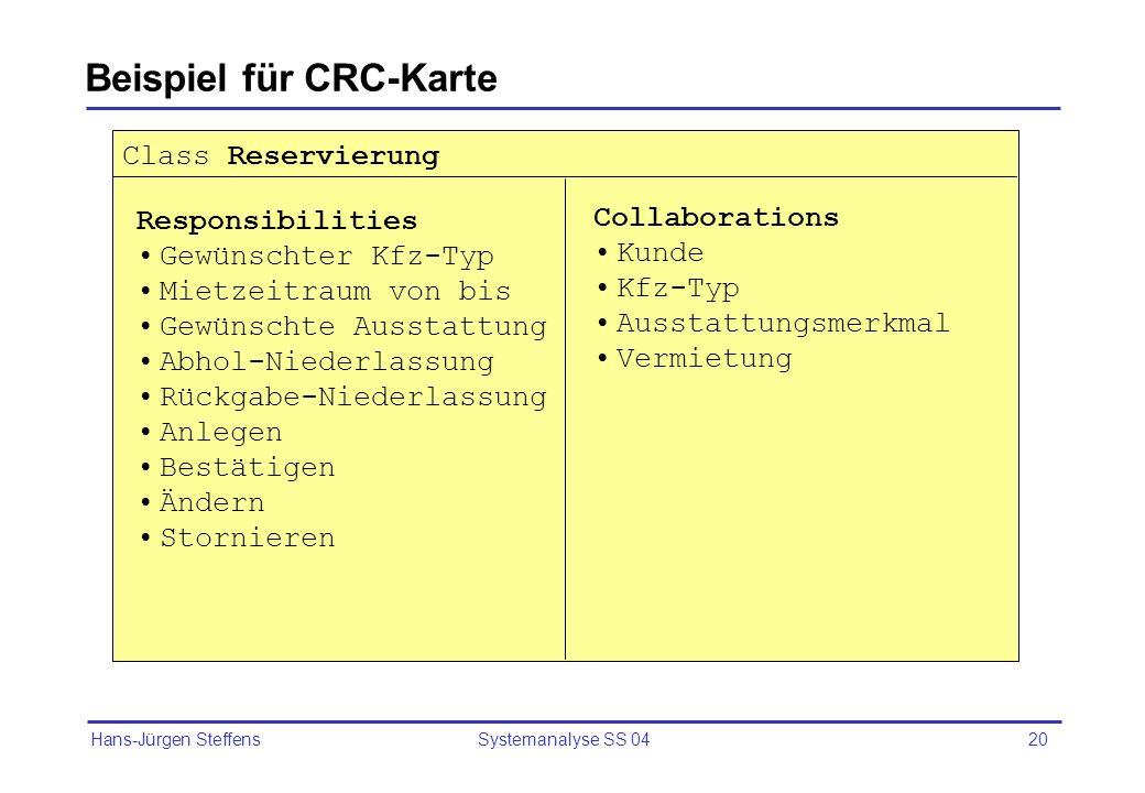 Beispiel für CRC-Karte