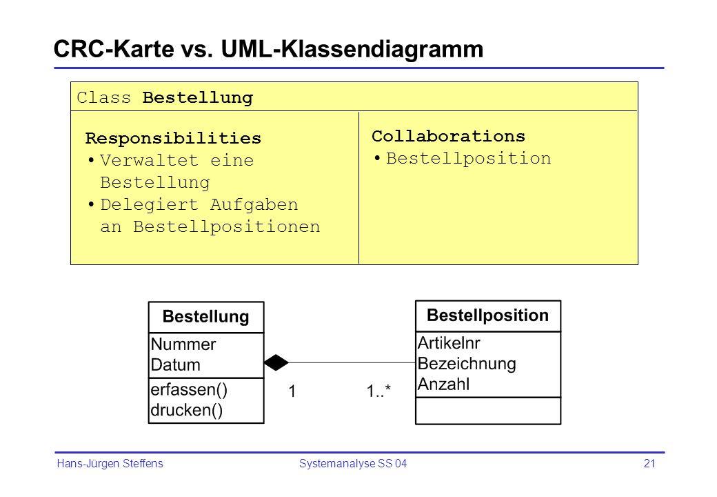 CRC-Karte vs. UML-Klassendiagramm