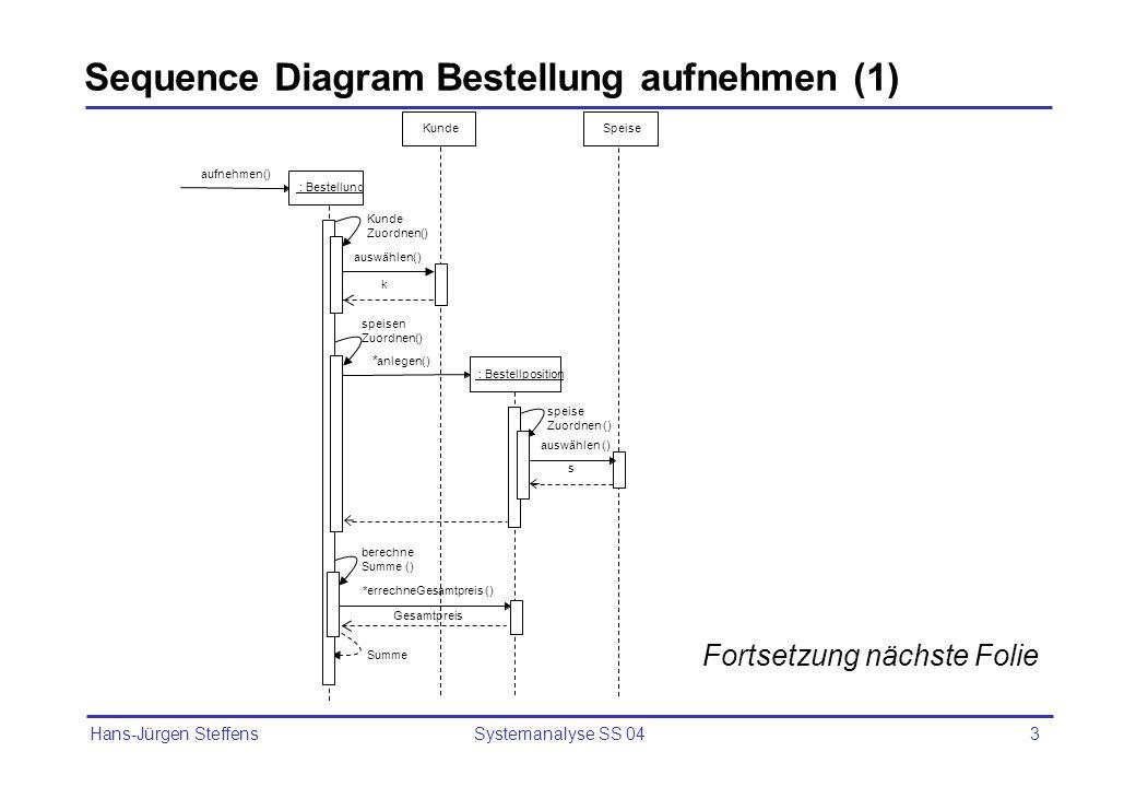 Sequence Diagram Bestellung aufnehmen (1)