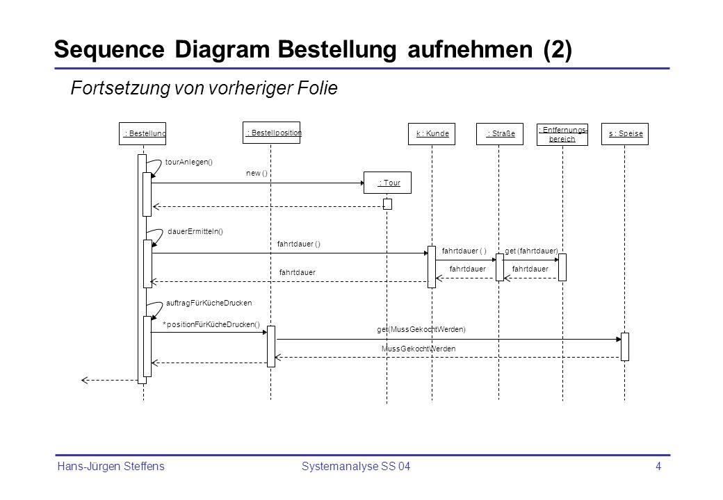 Sequence Diagram Bestellung aufnehmen (2)