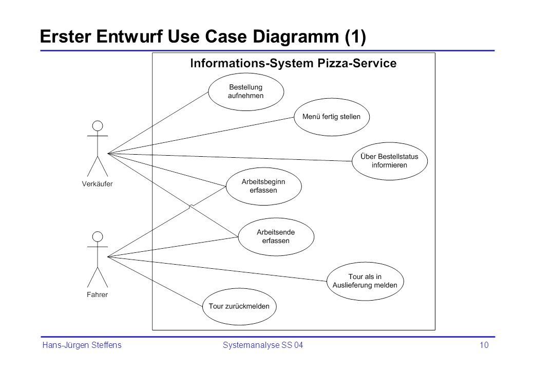Erster Entwurf Use Case Diagramm (1)