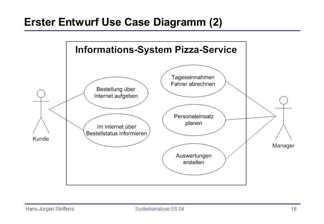 Erster Entwurf Use Case Diagramm (2)