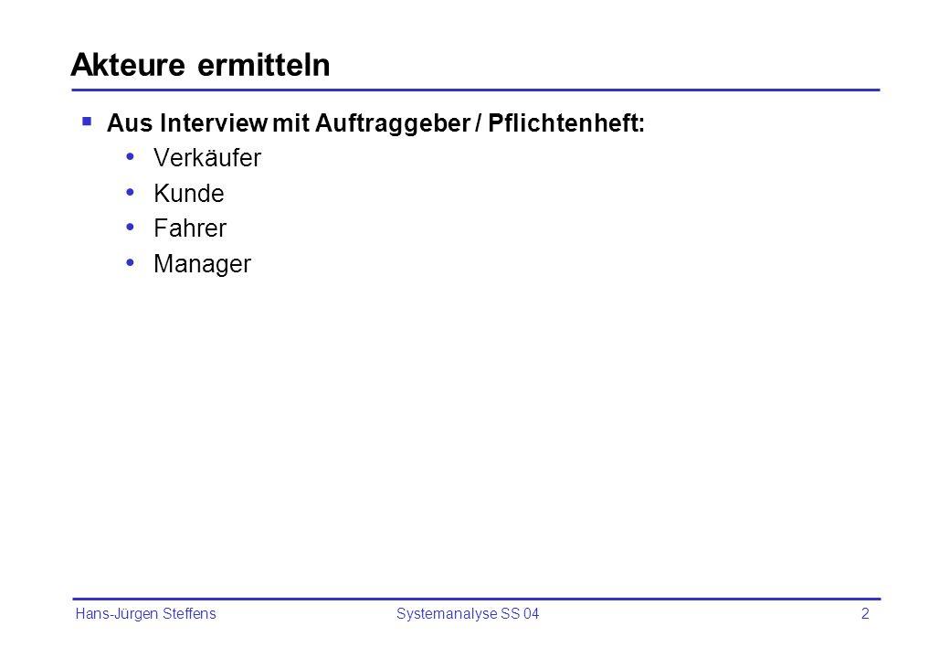 Akteure ermitteln Aus Interview mit Auftraggeber / Pflichtenheft: