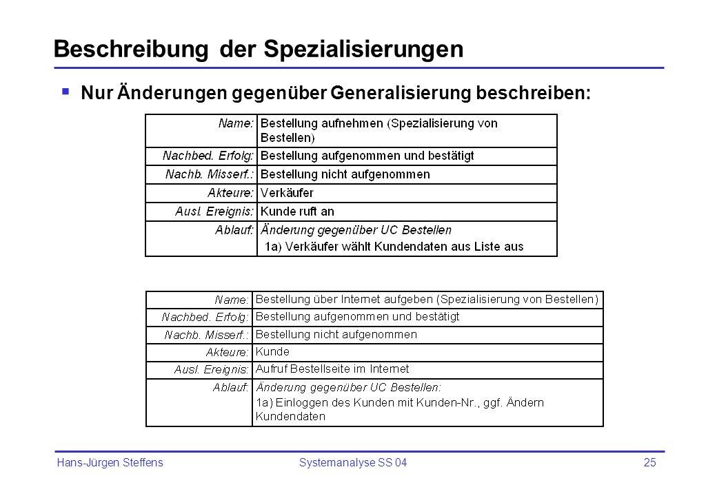 Beschreibung der Spezialisierungen