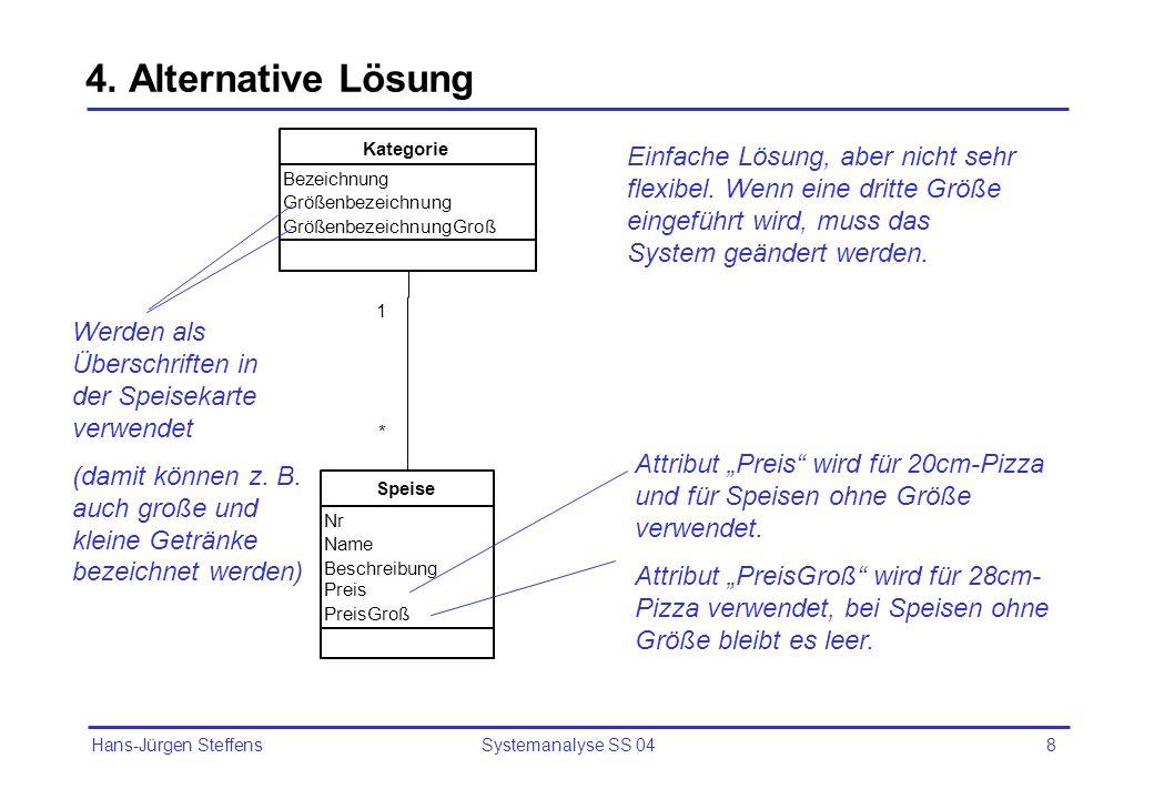 4. Alternative Lösung Kategorie. Einfache Lösung, aber nicht sehr flexibel. Wenn eine dritte Größe eingeführt wird, muss das System geändert werden.