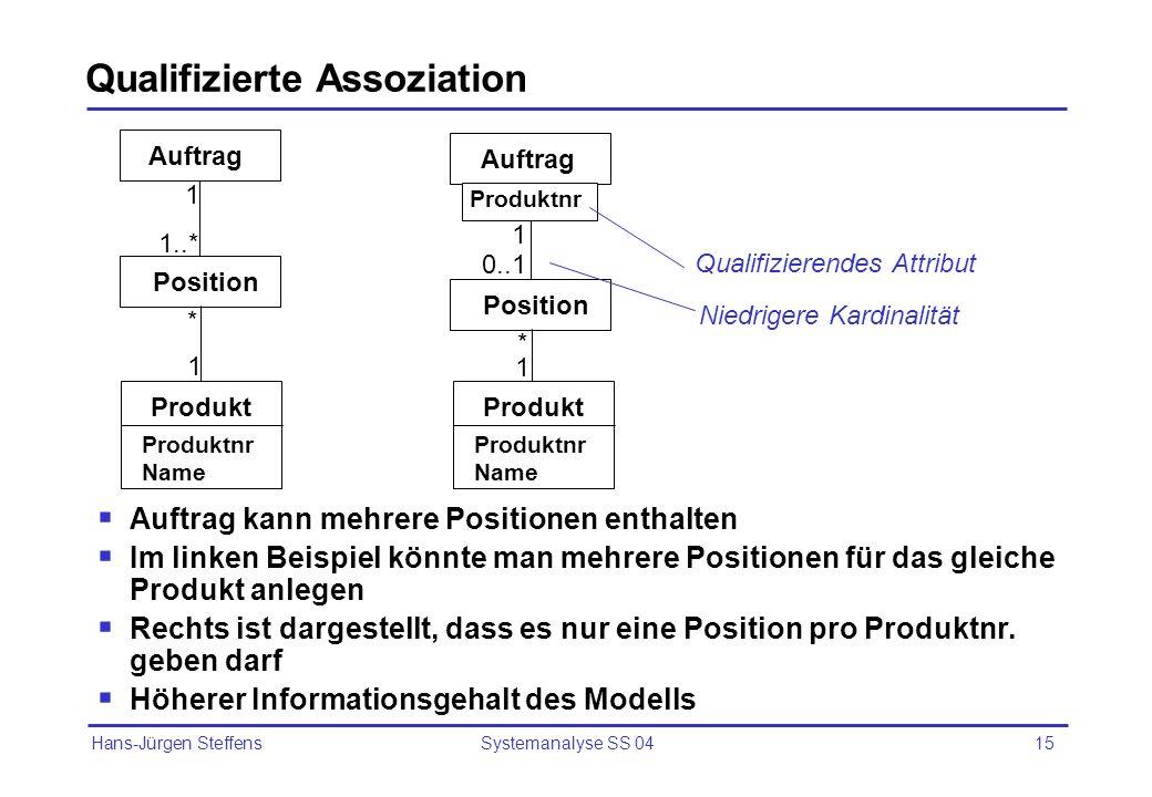 Qualifizierte Assoziation