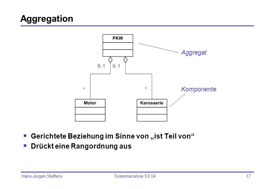 """Aggregation Gerichtete Beziehung im Sinne von """"ist Teil von"""
