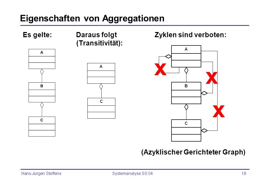 Eigenschaften von Aggregationen