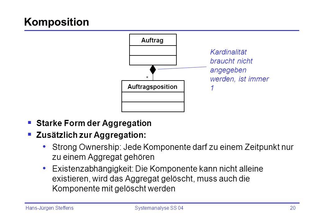 Komposition Starke Form der Aggregation Zusätzlich zur Aggregation: