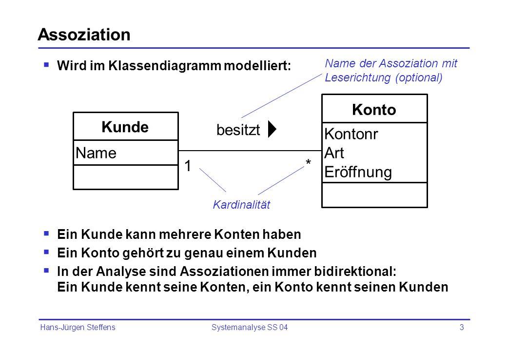 Assoziation Konto Kunde besitzt Kontonr Name Art 1 * Eröffnung