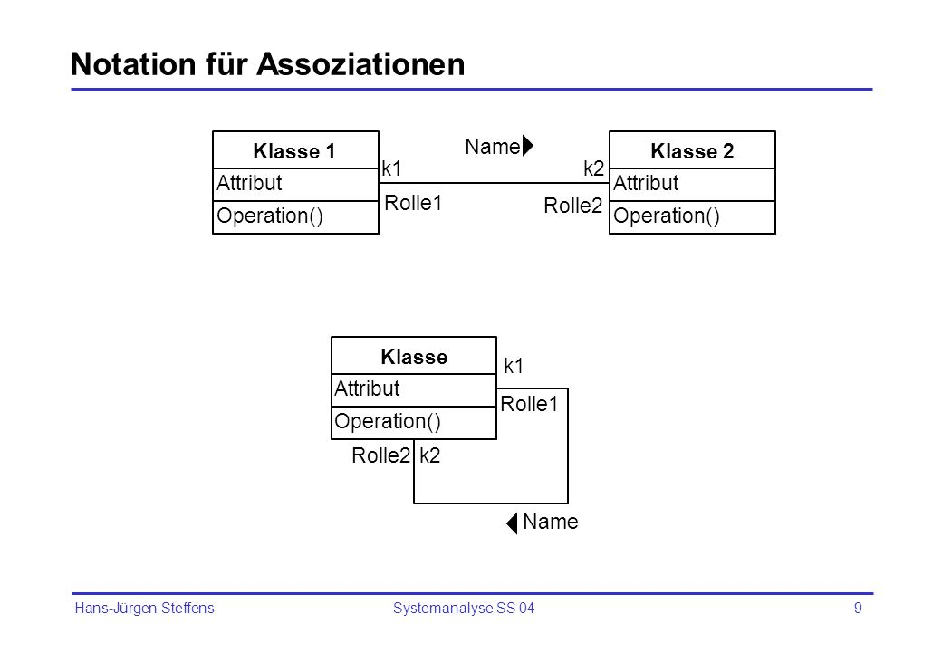 Notation für Assoziationen