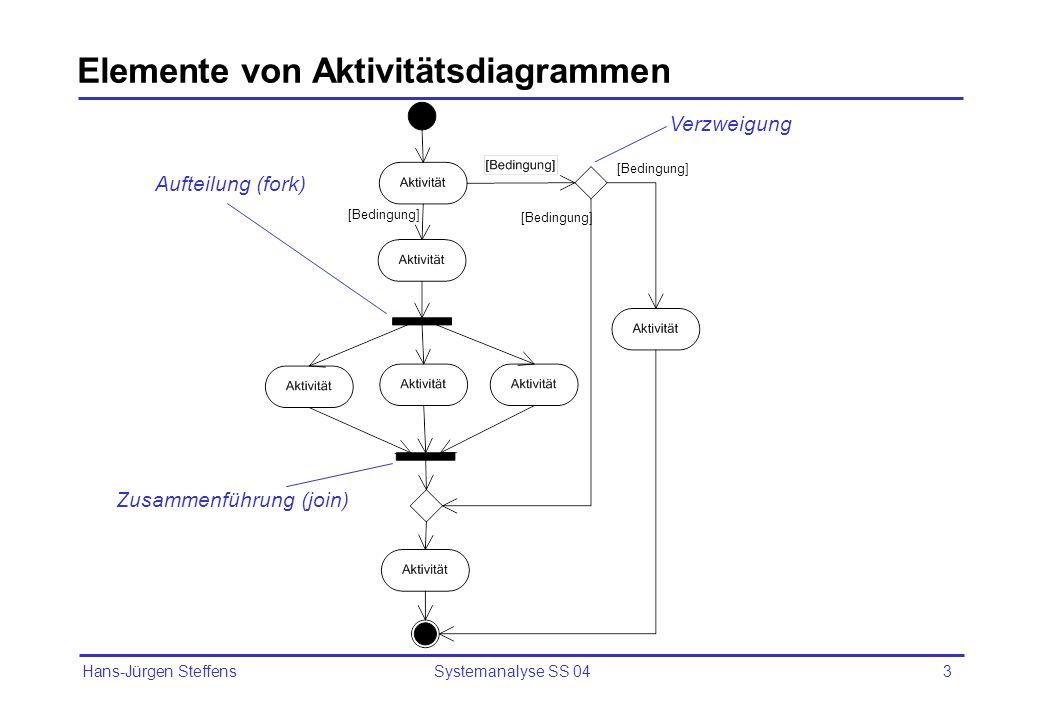 Elemente von Aktivitätsdiagrammen