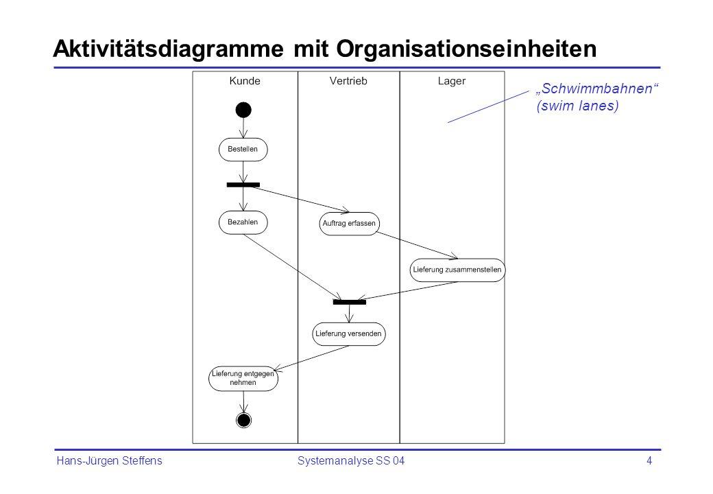 Aktivitätsdiagramme mit Organisationseinheiten