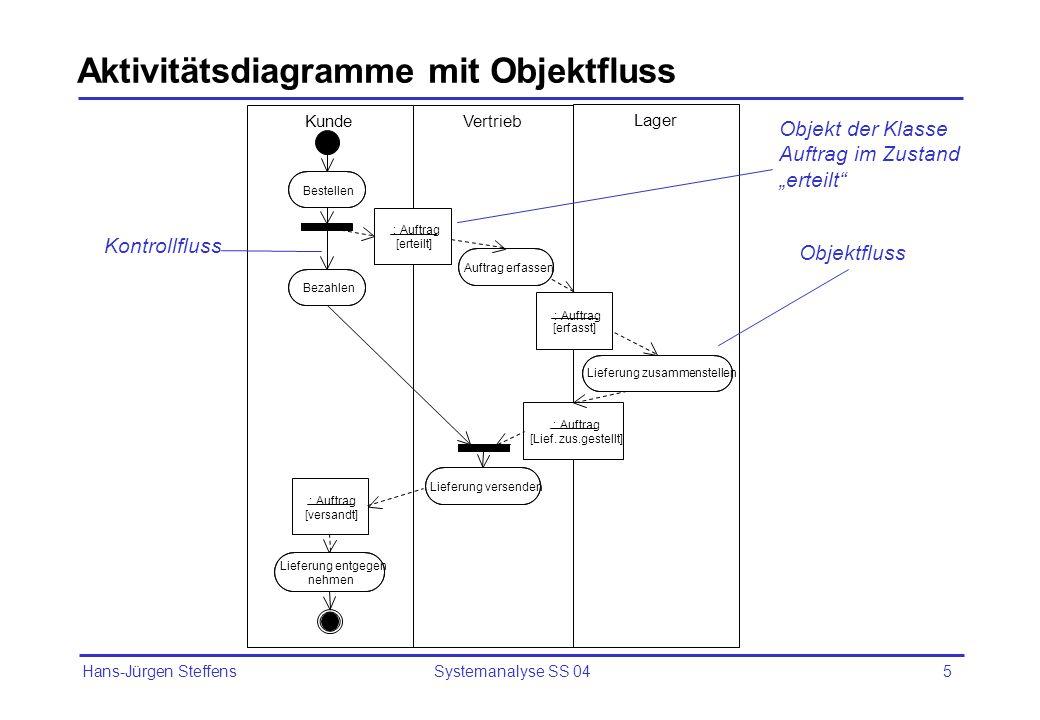 Aktivitätsdiagramme mit Objektfluss