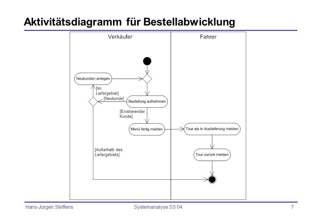 Aktivitätsdiagramm für Bestellabwicklung