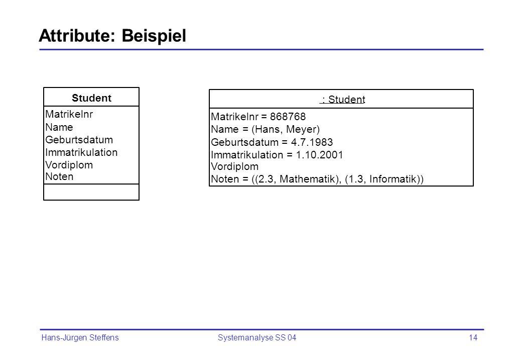 Attribute: Beispiel Student : Student Matrikelnr Matrikelnr = 868768