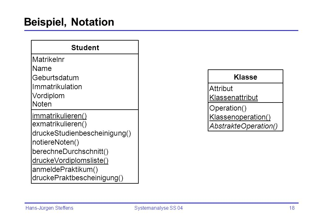 Beispiel, Notation Student Matrikelnr Name Geburtsdatum Klasse