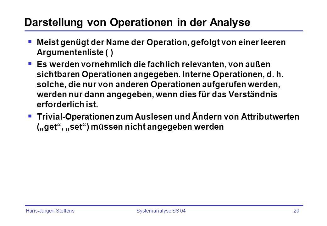 Darstellung von Operationen in der Analyse
