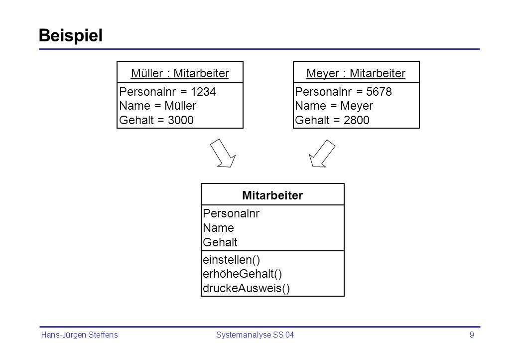 Beispiel Müller : Mitarbeiter Meyer : Mitarbeiter Personalnr = 1234