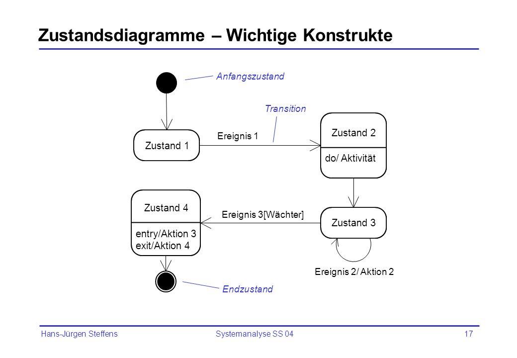 Zustandsdiagramme – Wichtige Konstrukte