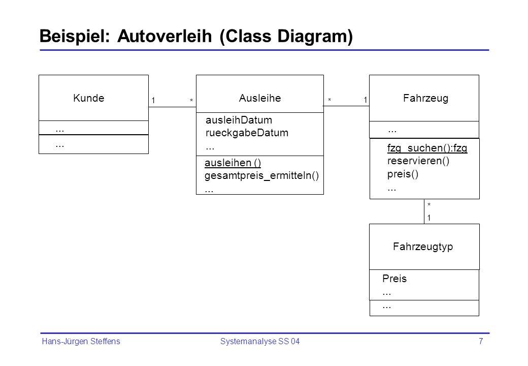 Beispiel: Autoverleih (Class Diagram)