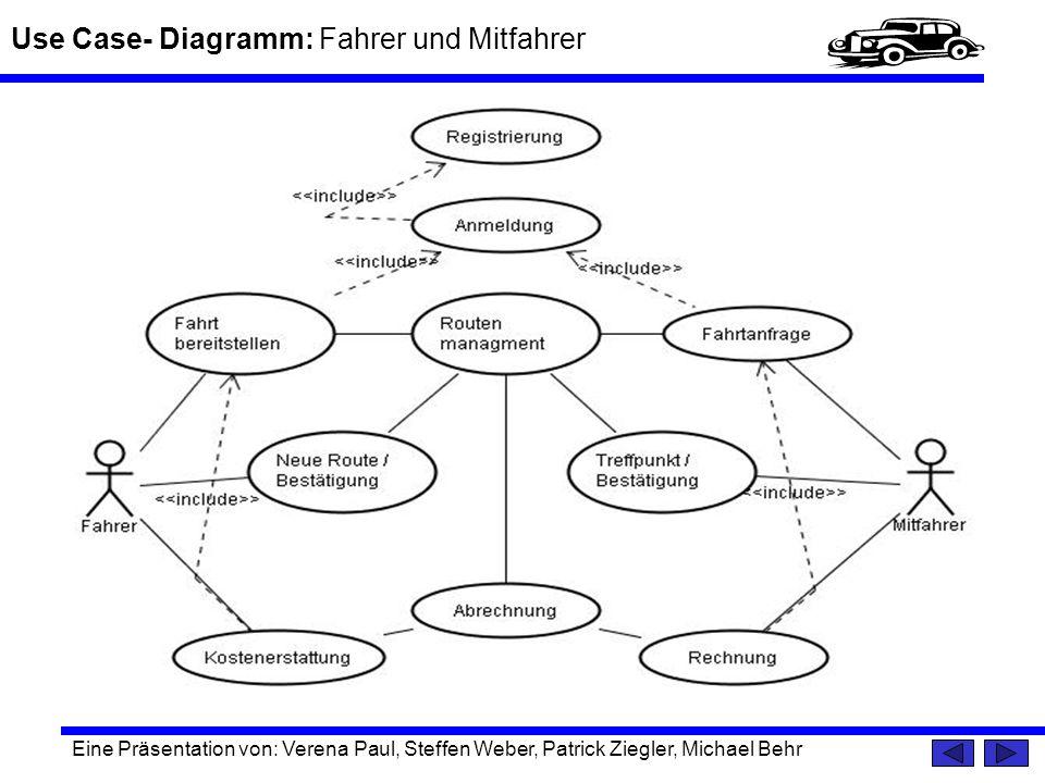 Use Case- Diagramm: Fahrer und Mitfahrer