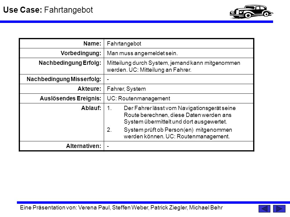 Use Case: Fahrtangebot