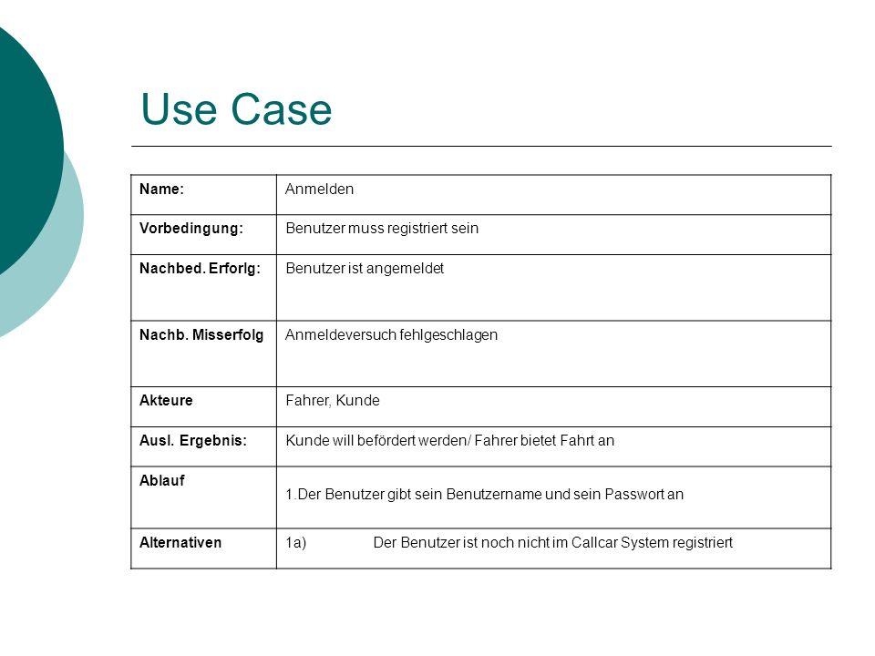 Use Case Name: Anmelden Vorbedingung: Benutzer muss registriert sein