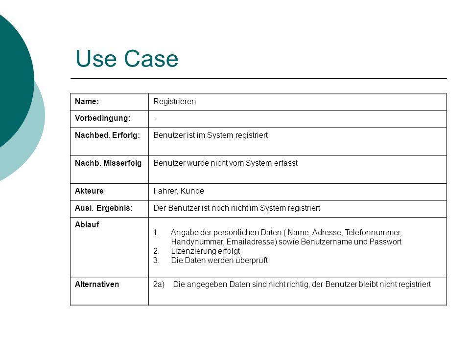 Use Case Name: Registrieren Vorbedingung: - Nachbed. Erforlg: