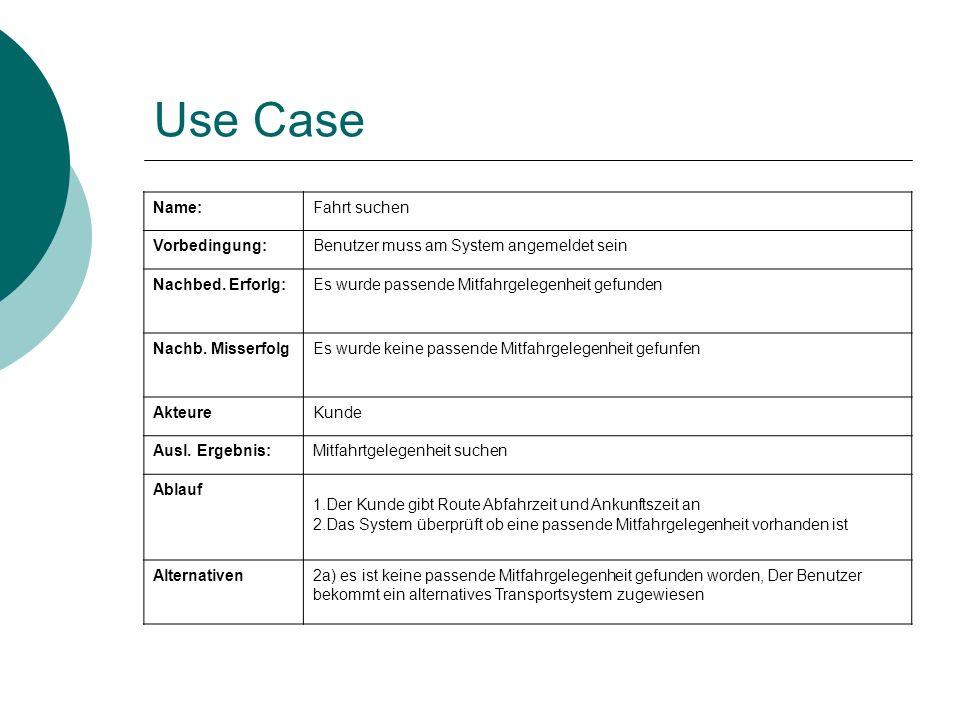 Use Case Name: Fahrt suchen Vorbedingung: