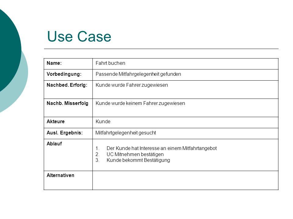Use Case Name: Fahrt buchen Vorbedingung: