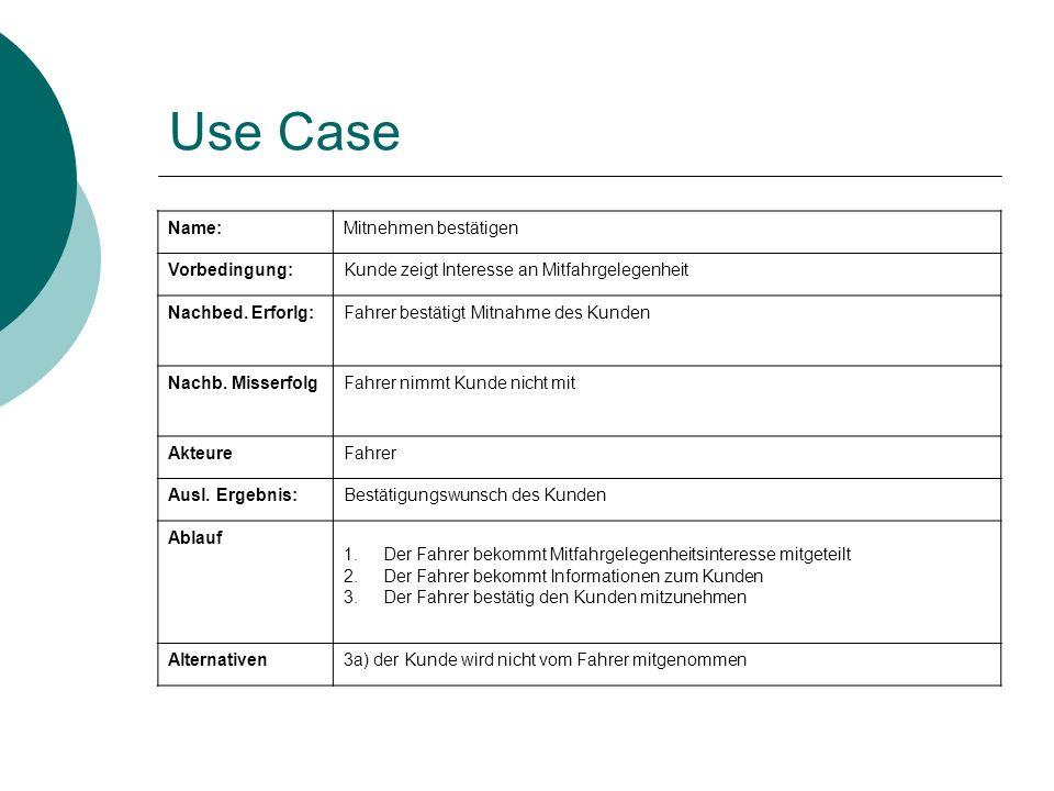 Use Case Name: Mitnehmen bestätigen Vorbedingung: