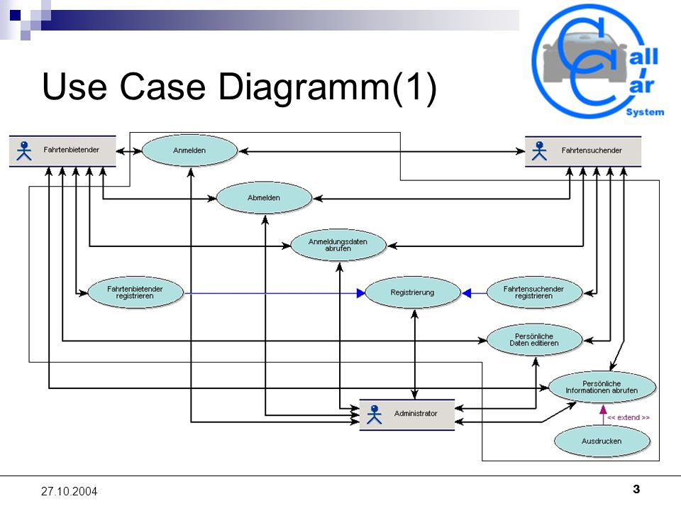 Use Case Diagramm(1) 27.10.2004