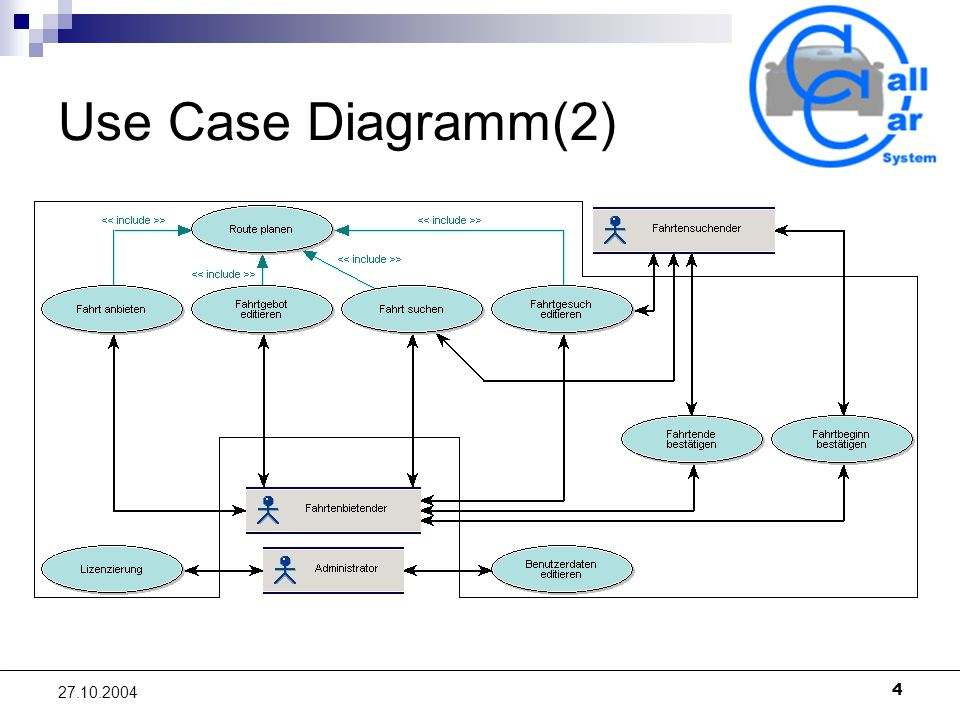 Use Case Diagramm(2) 27.10.2004