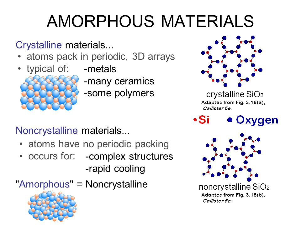 AMORPHOUS MATERIALS Crystalline materials...