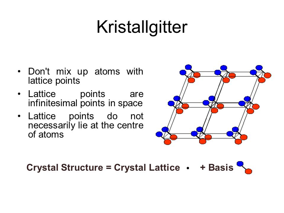 Kristallgitter Don t mix up atoms with lattice points