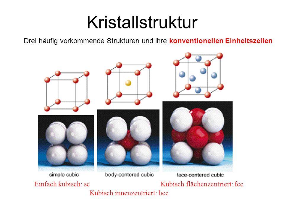 Kristallstruktur Drei häufig vorkommende Strukturen und ihre konventionellen Einheitszellen. Einfach kubisch: sc.
