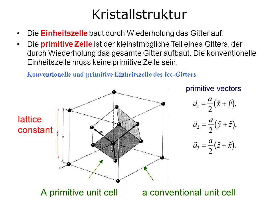 Kristallstruktur Die Einheitszelle baut durch Wiederholung das Gitter auf.