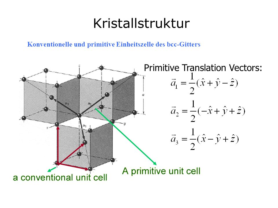 Kristallstruktur Primitive Translation Vectors: