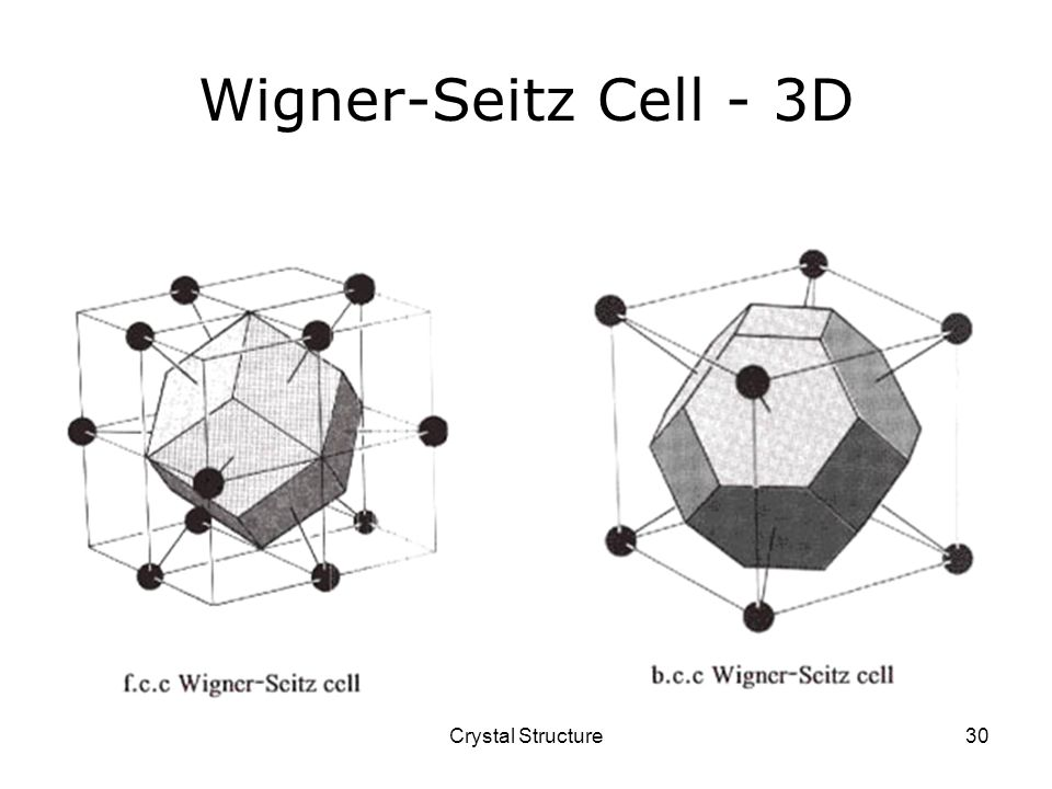 Wigner-Seitz Cell - 3D Crystal Structure