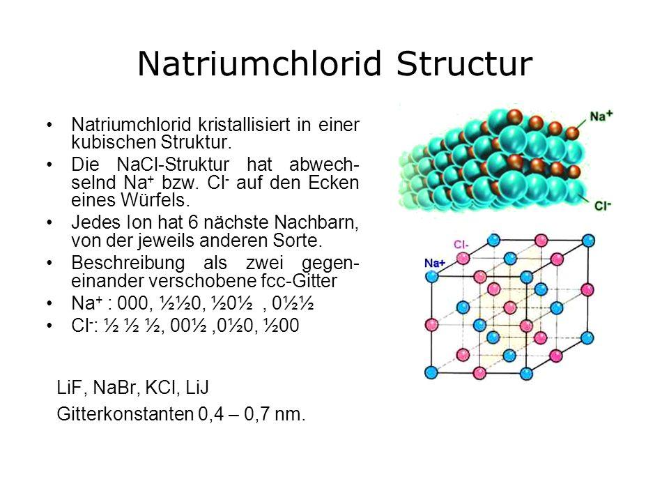 Natriumchlorid Structur