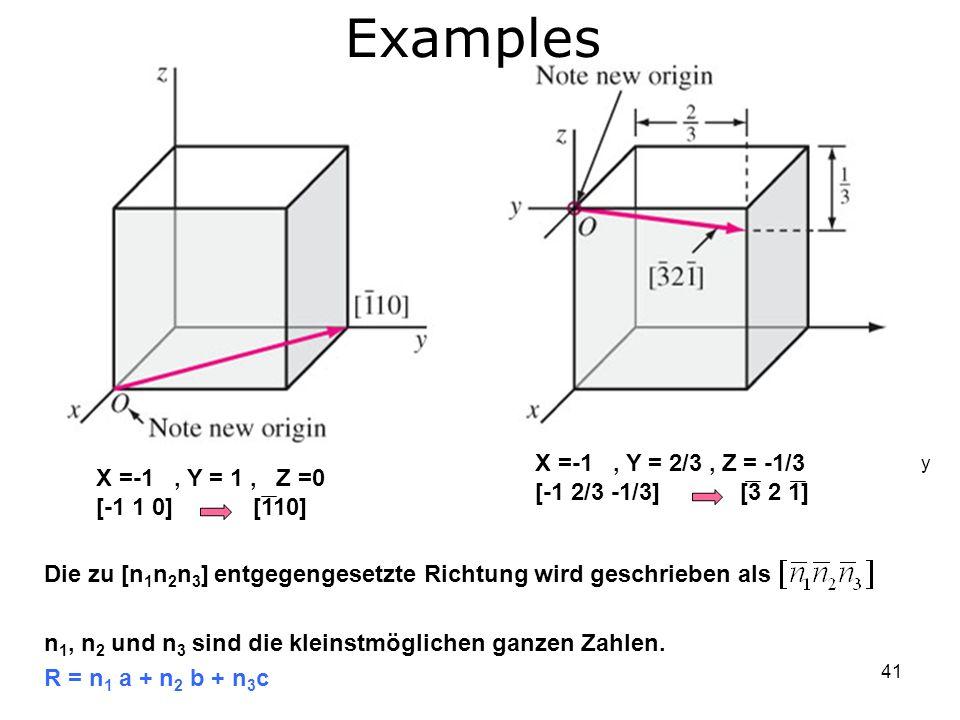 Examples X =-1 , Y = 2/3 , Z = -1/3 X =-1 , Y = 1 , Z =0