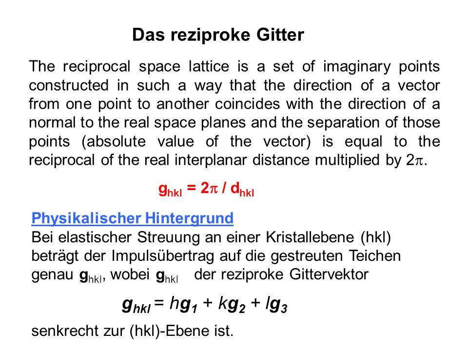 Das reziproke Gitter ghkl = hg1 + kg2 + lg3