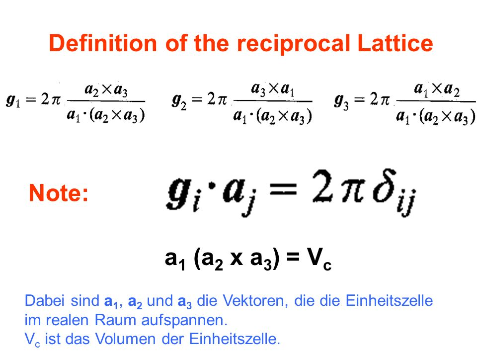 Definition of the reciprocal Lattice