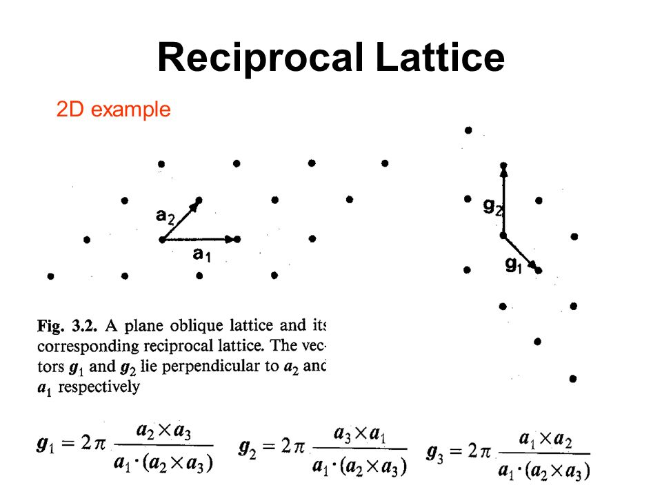 Reciprocal Lattice 2D example