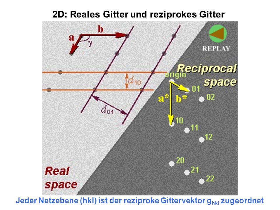 2D: Reales Gitter und reziprokes Gitter